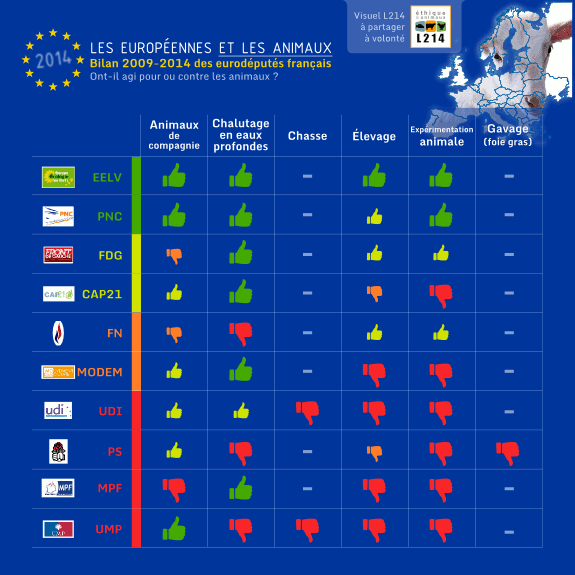 bilan européennes 2014